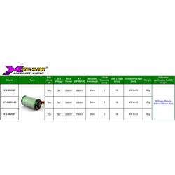 MOTOR BRUSHLESS 3665 ESCALA 1/9-1/8 2000W 2100KV